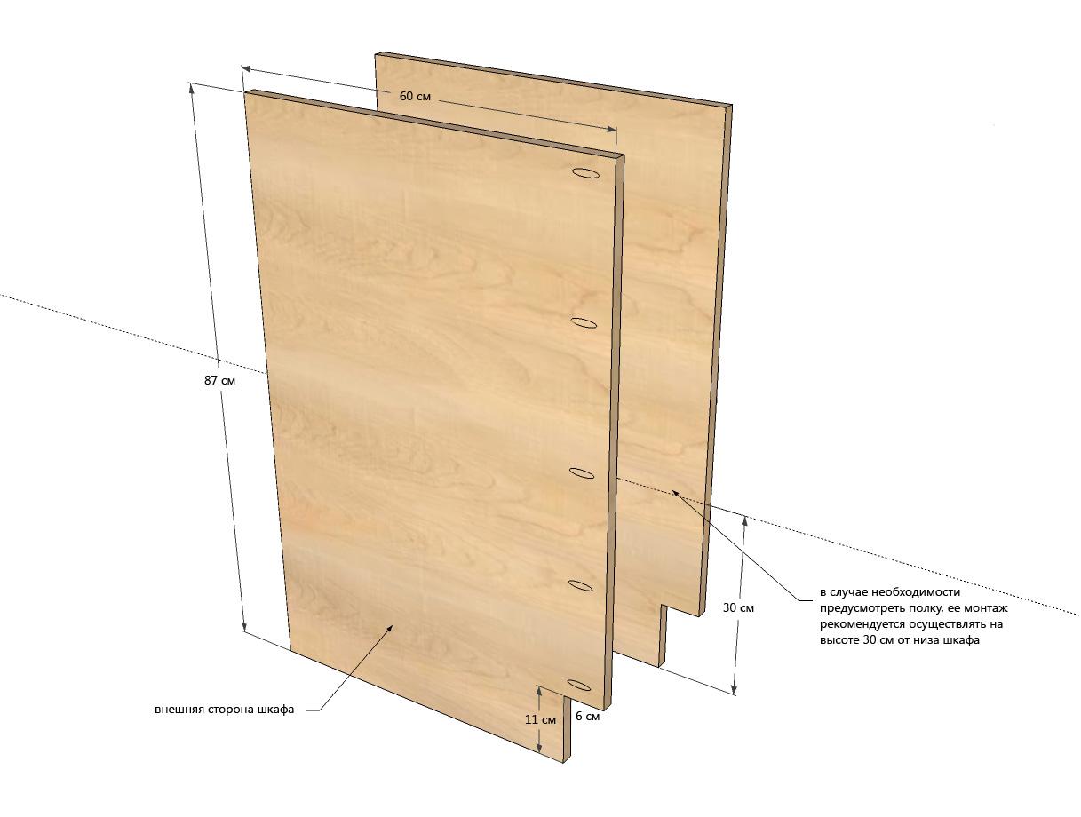 Размеры боковых стенок шкафа под мойку на кухню