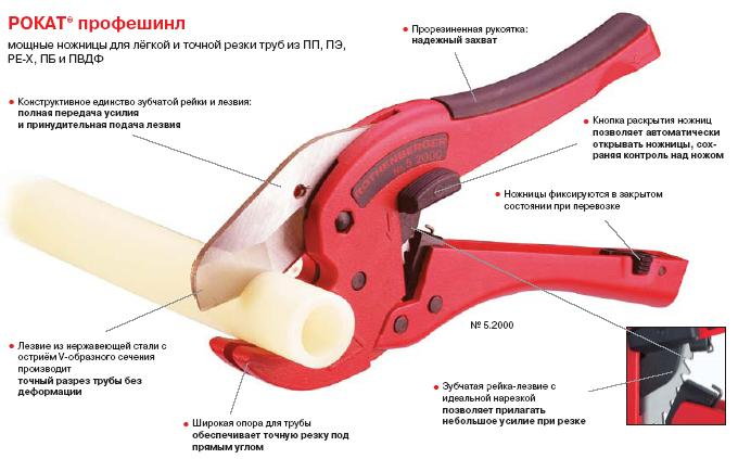 Ножницы для перекусывания трубы