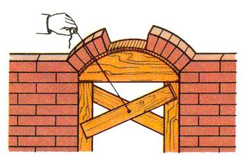 Шаблон для полукруглой арки над печным отверстием