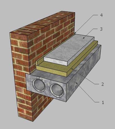Плавающий пол без керамзитовой подушки с бетонной стяжкой