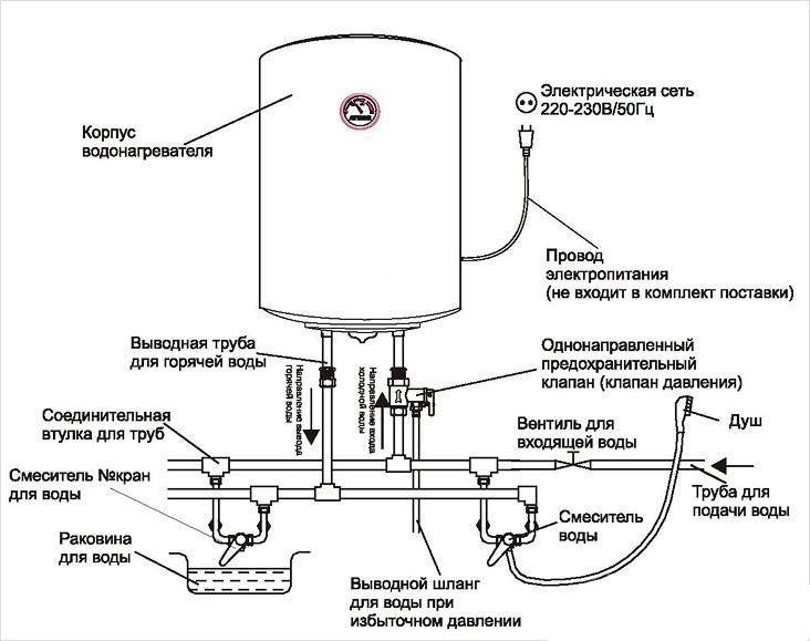 Общая схема монтажа накопительного водонагревателя