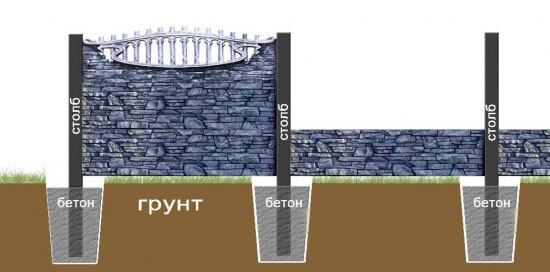 Схема установки бетонный забор своими руками