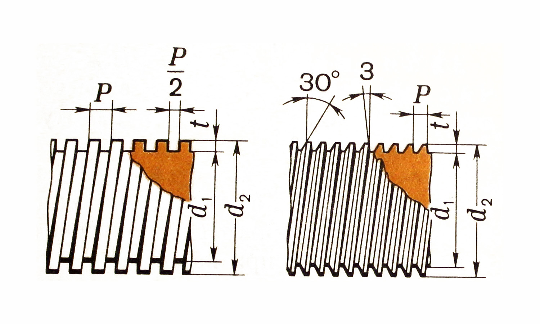 Схема прямоугольной и упорной резьбы
