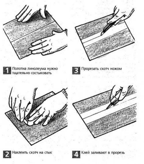 Как сделать холодную сварку дома