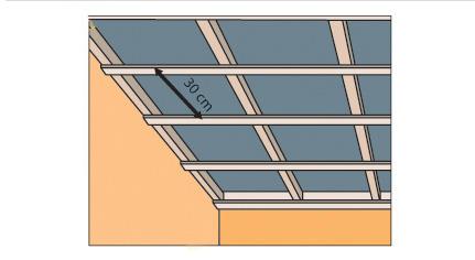 Схема обрешетки из алюминиевого профиля для потолка