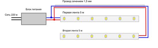 Схема подключения гибкой ленты светодиодов с одном блоком питания