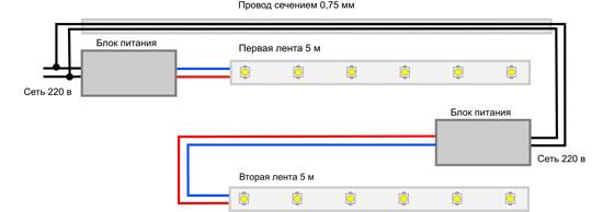 Схема подключения гибкой ленты светодиодов с несколькими блоками питания