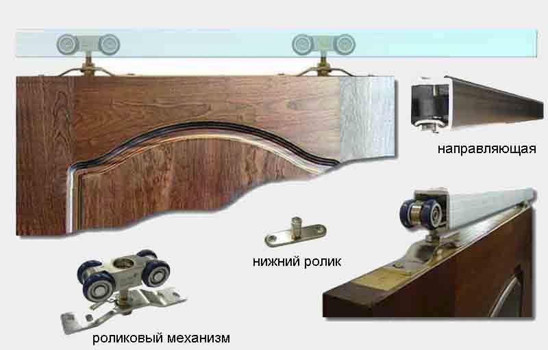 Схема раздвижной системы двери