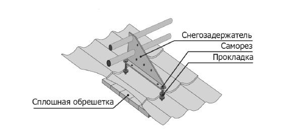 Как крепить снегодержатели на металлочерепицу