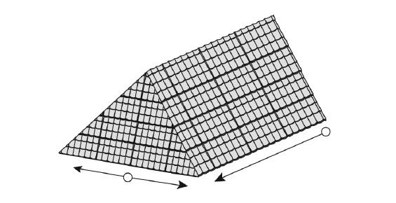 Направление монтажа листов в треугольных скатах
