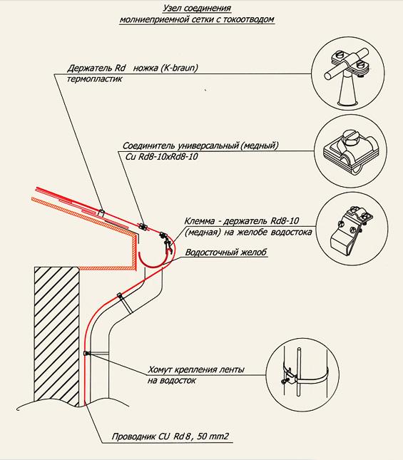 Схема соединения с токоотводом