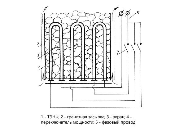 Схема электрокаменки с ТЭНами