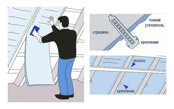Монтаж тонкой теплоизоляции
