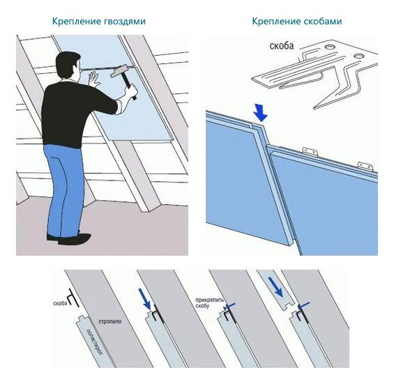 Типы крепления теплоизоляционных плит