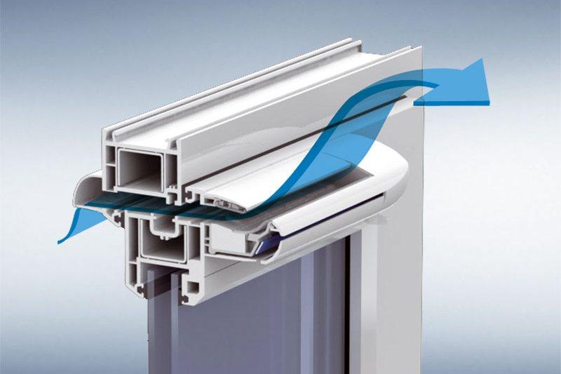 Механический проветриватель для пластиковых окон