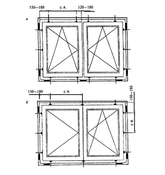 Примеры расположения опорных колодок и крепежных деталей