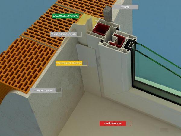 Схема запенивания пластикового окна