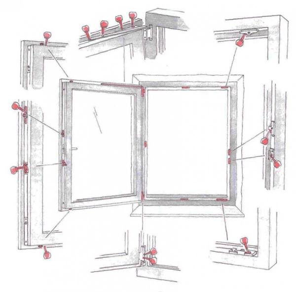 В каких местах смазывать фурнитуру пластиковых окон
