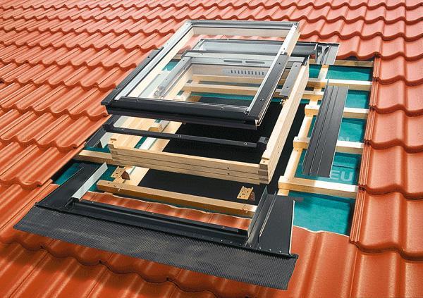 Составные части оклада мансардного окна Velux