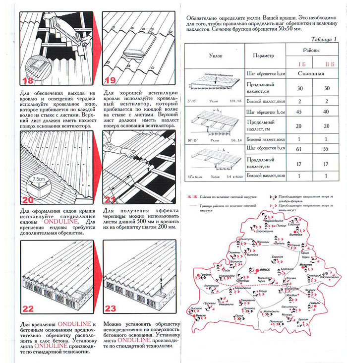 Инструкция по монтажу ондулина