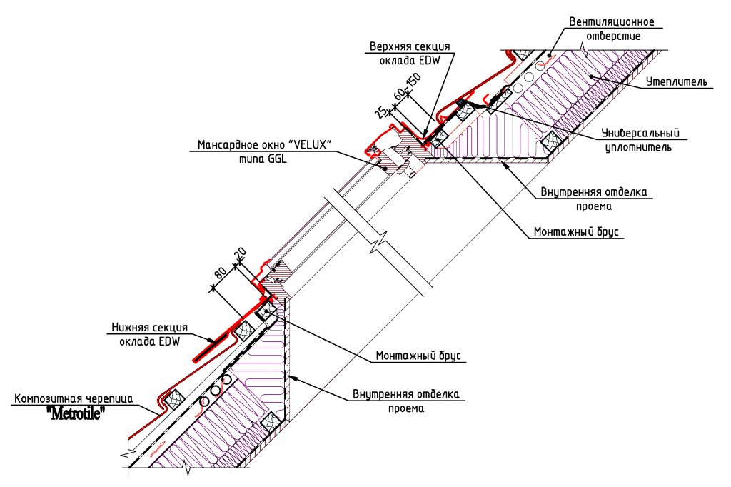 Схема монтажа мансардных окон Velux