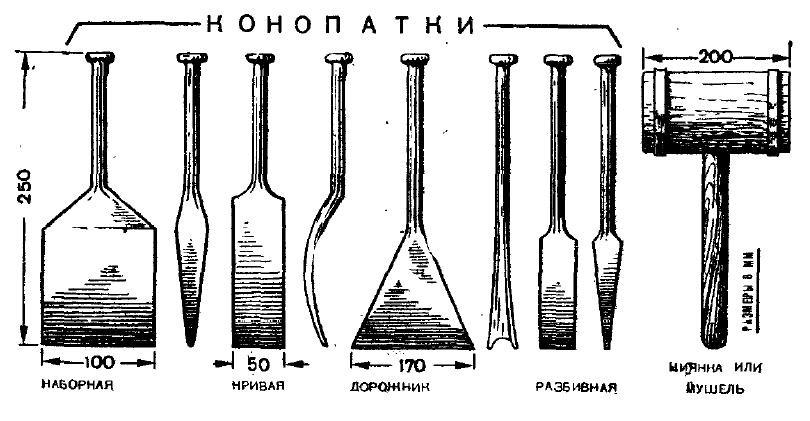 Инструмент для конопочения