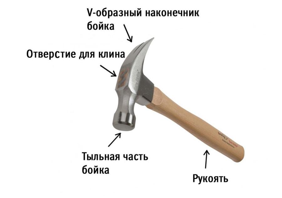 Составные части гвоздодера