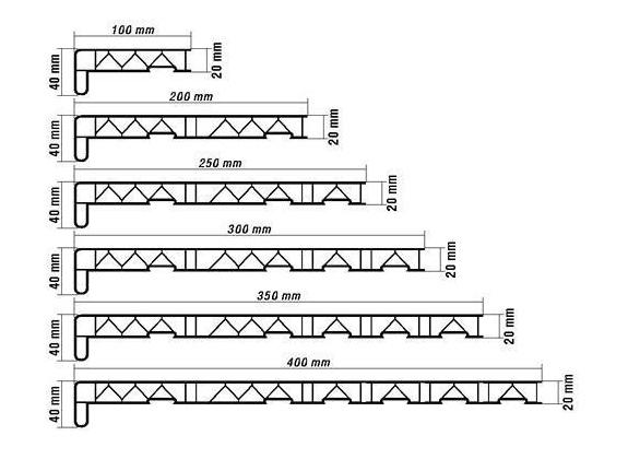 Стандартные ширины пластикового подоконника