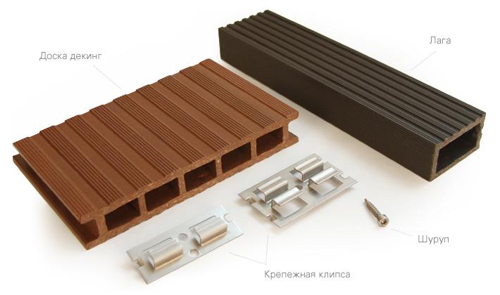 Конструктивные и крепежные элементы террасы