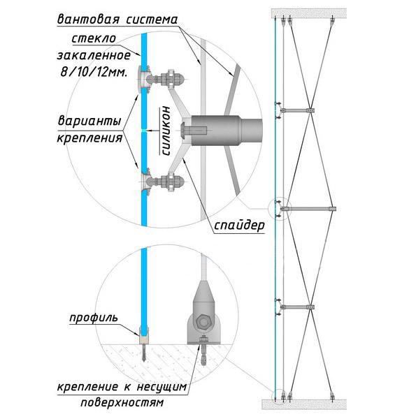 Схема крепления к вантовой системе
