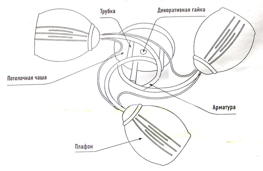 Чертеж потолочной люстры