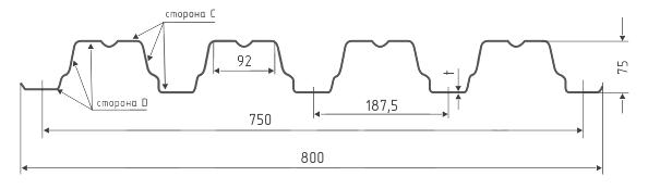 Размеры профиля профнастила Н75-750
