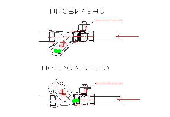 Схема расположения фильтра грубой очистки при установке