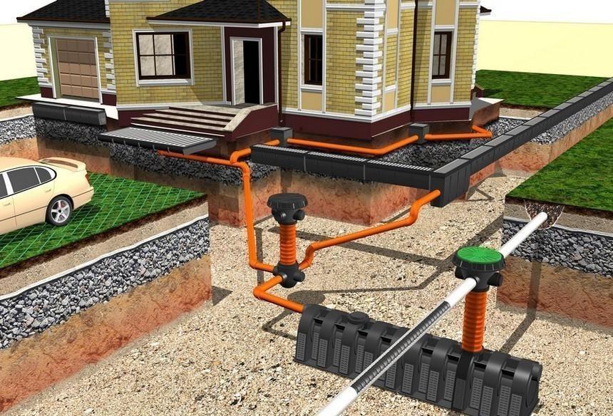 Устройство ливневой канализации закрытого типа
