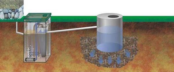 Водоотведение очищенных вод