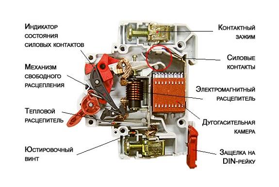 Конструкция автоматического выключателя с электромагнитным расцепителем