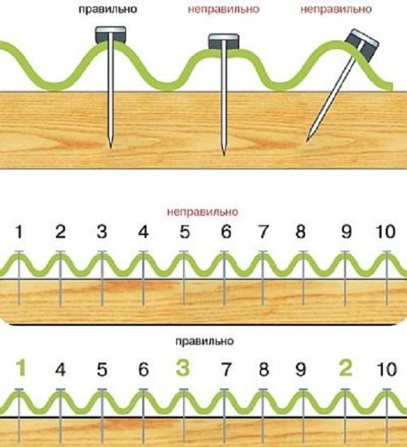 Порядок установки крепежных деталей в лист ондулина