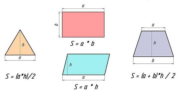 Пример расчета площади четырехскатной крыши