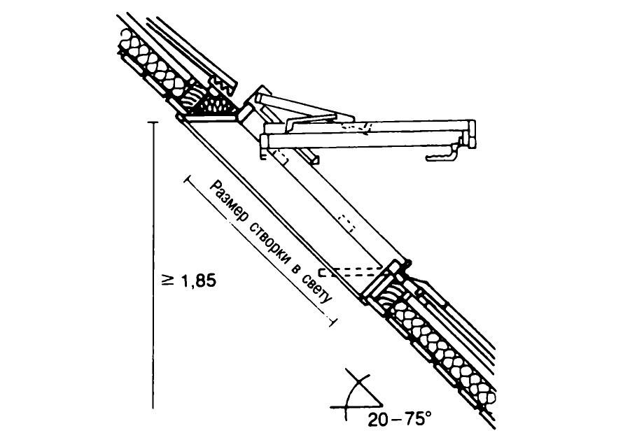 Длина мансардного окна: вертикальное сечение