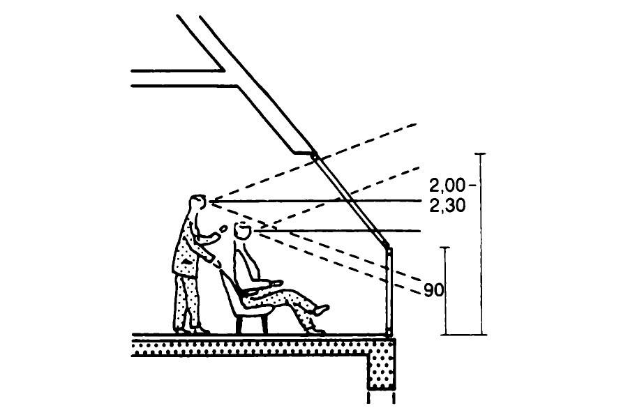 Схема размещение с дополнительным вертикальным окном
