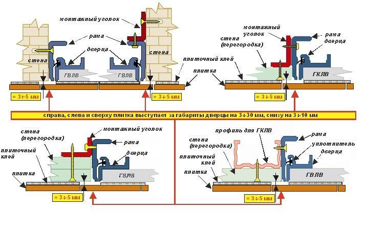 Инструкция по монтажу скрытого люка под плитку
