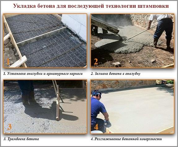 Подготовка бетонного основания