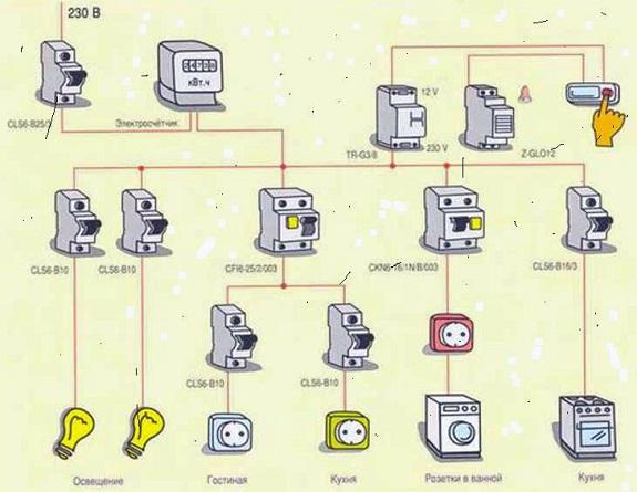 Подключение к нескольким автоматам