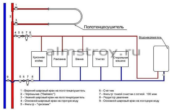 Последовательная схема с водонагревателем и полотенцесушителем