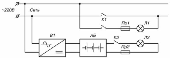 Раздельные источники для основного и аварийного света