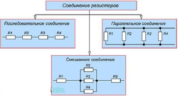 Разные схемы соединения