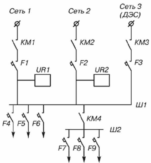 Схема аварийного освещения с АВР
