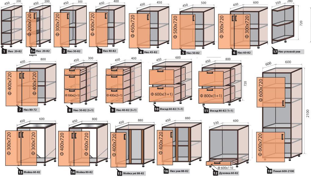 Схема кухонных модулей