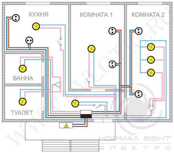 Стандартная схема для двухкомнатной квартиры