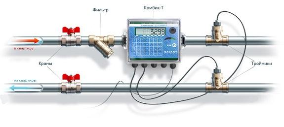 Схема установки теплосчетчика